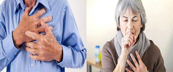 боль за грудиной и кашель предвестники астмы