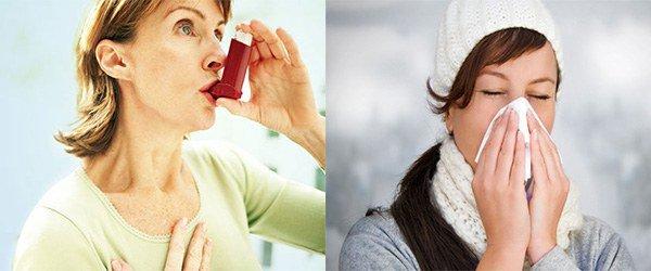 проявление аспириновой астмы