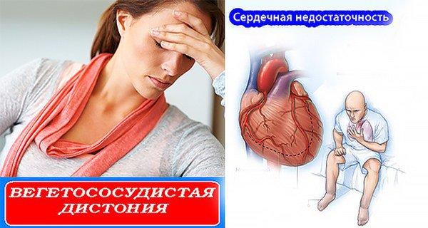 болезни провоцирущие астму