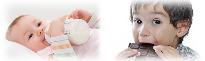 перекрестная аллергия у детей