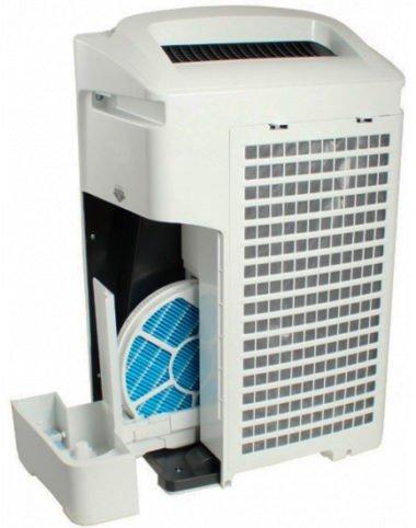 Очиститель воздуха для аллергиков и астматиков: рейтинг, критерии выбора