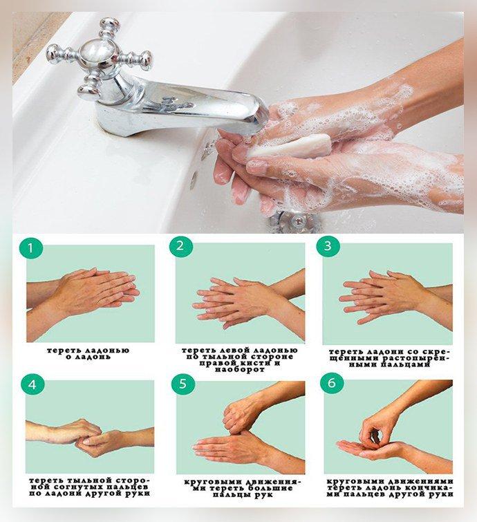 правильно мыть руки