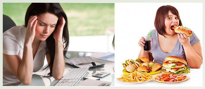 Хронические стрессы, плохое питание