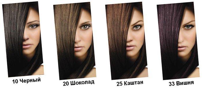 аллергия на краску для волос темных оттенков бывает намного чаще