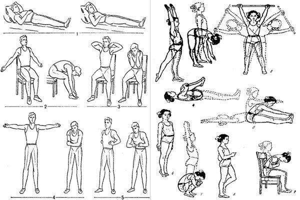 комплекс упражнений при астме