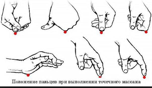 положение пальцев при выполнении точечного массажа