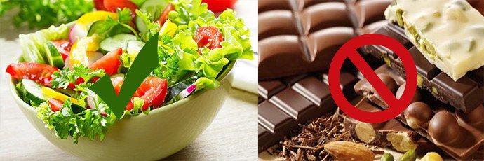 диета как мера профилактики